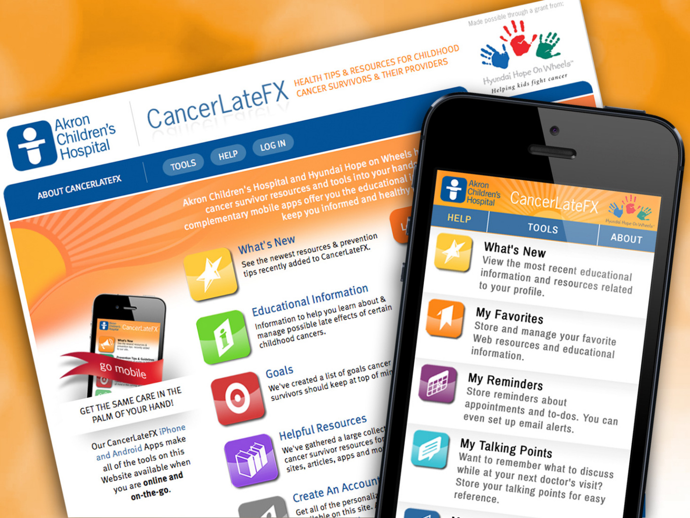 Cancer LateFX Website and App for iPhone and Android