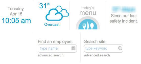Site-wide widgets